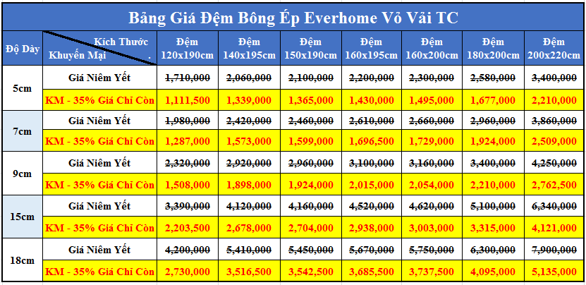 bang gia dem everhome vai tc